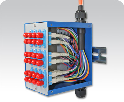Fiber optic patch panel din rail mounted relays